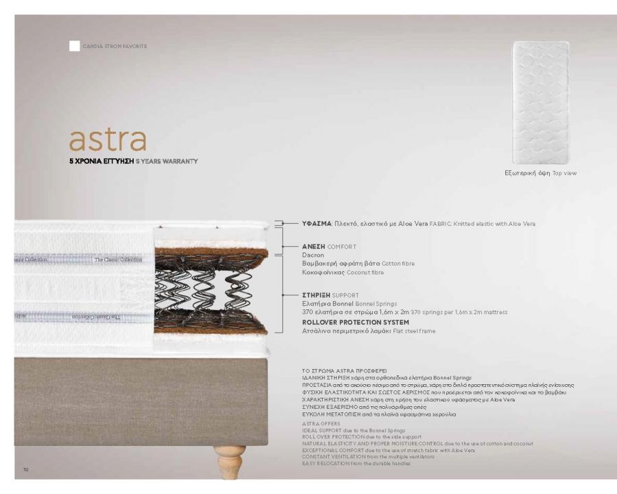 Στρώμα ASTRA